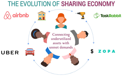Community or Pool banking of cord blood is an example of the sharing economy.