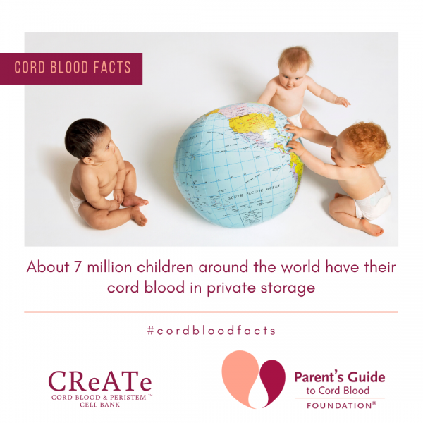 About 7 million children around the world have their cord blood in private storage