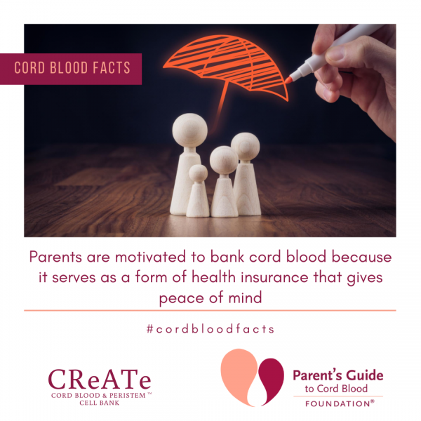 Parents are motivated to bank cord blood because it serves as a form of health insurance that gives peace of mind