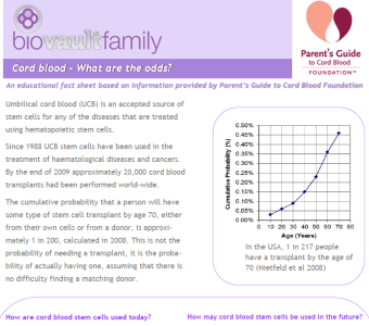 BioVault Family fact sheet